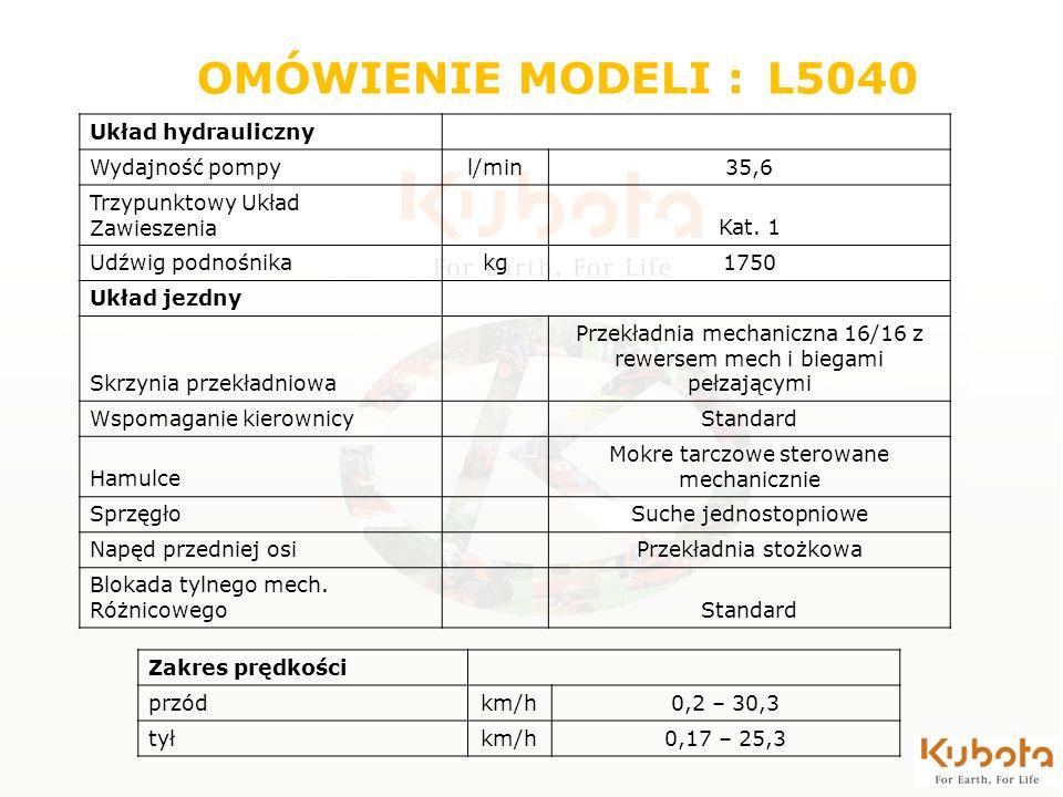 OMÓWIENIE MODELI : L5040 Układ hydrauliczny Wydajność pompy l/min 35,6