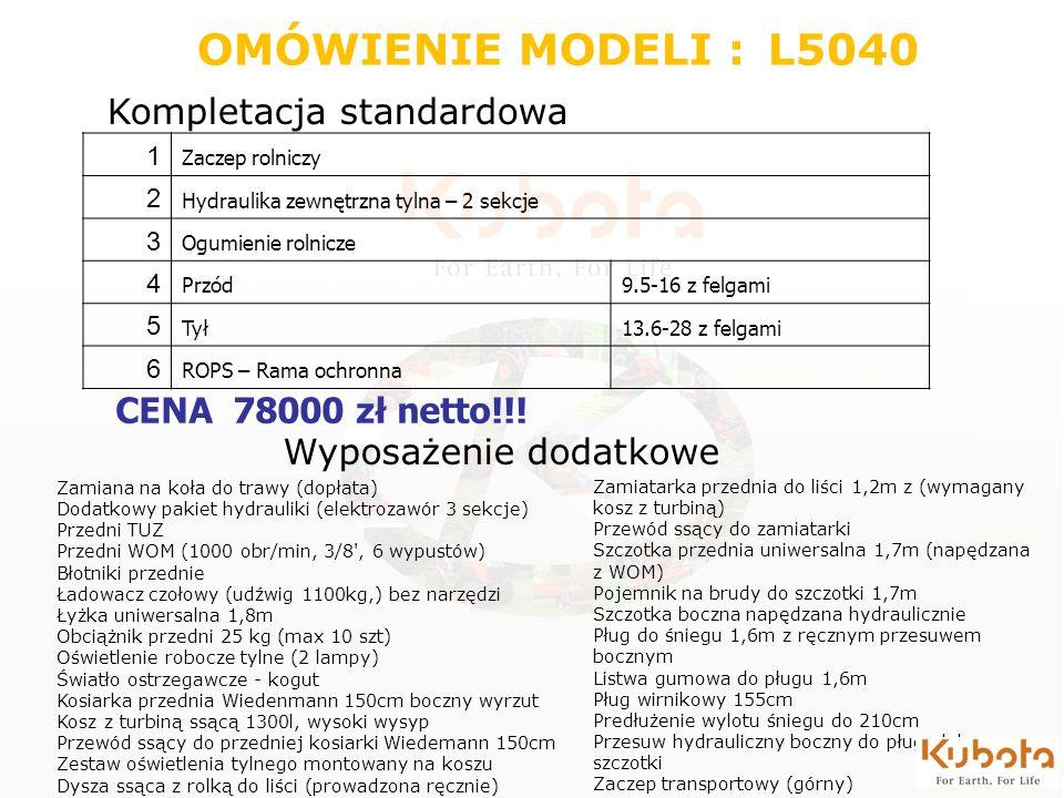 OMÓWIENIE MODELI : L5040 Kompletacja standardowa