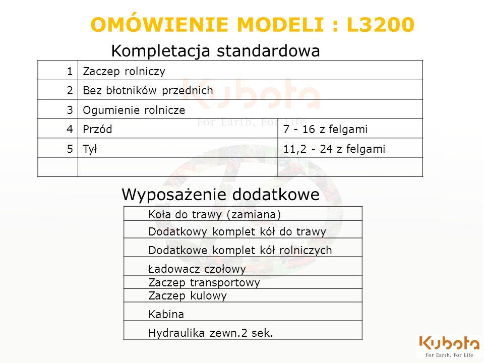 OMÓWIENIE MODELI : L3200 Kompletacja standardowa Wyposażenie dodatkowe