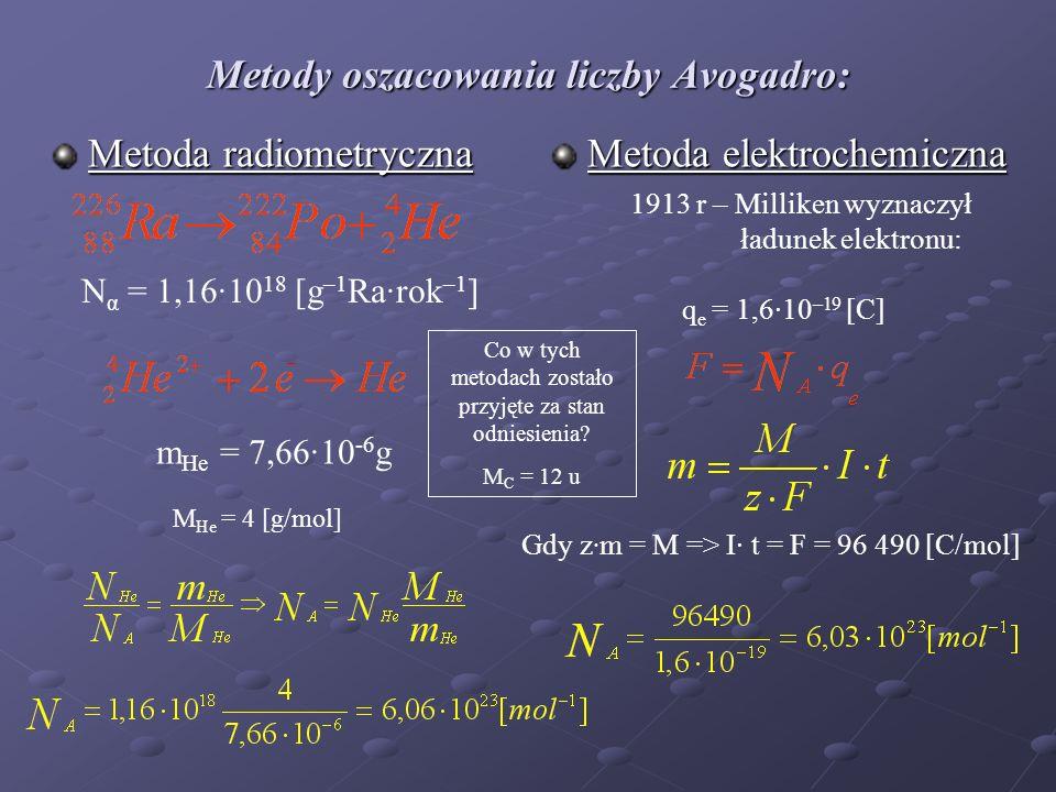 Metody oszacowania liczby Avogadro: