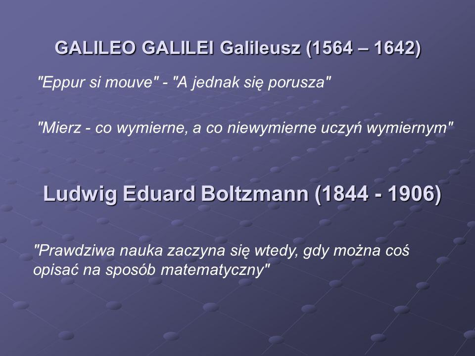 GALILEO GALILEI Galileusz (1564 – 1642)