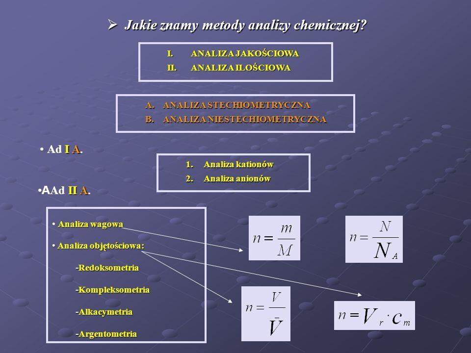 Jakie znamy metody analizy chemicznej