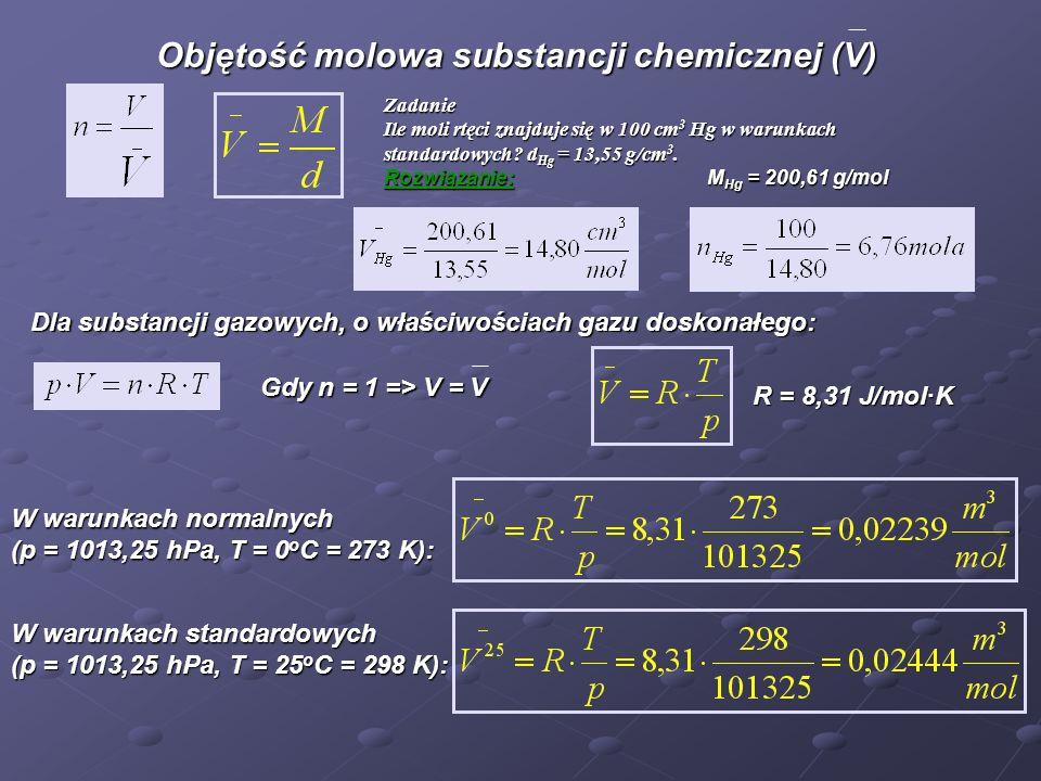 Objętość molowa substancji chemicznej (V)