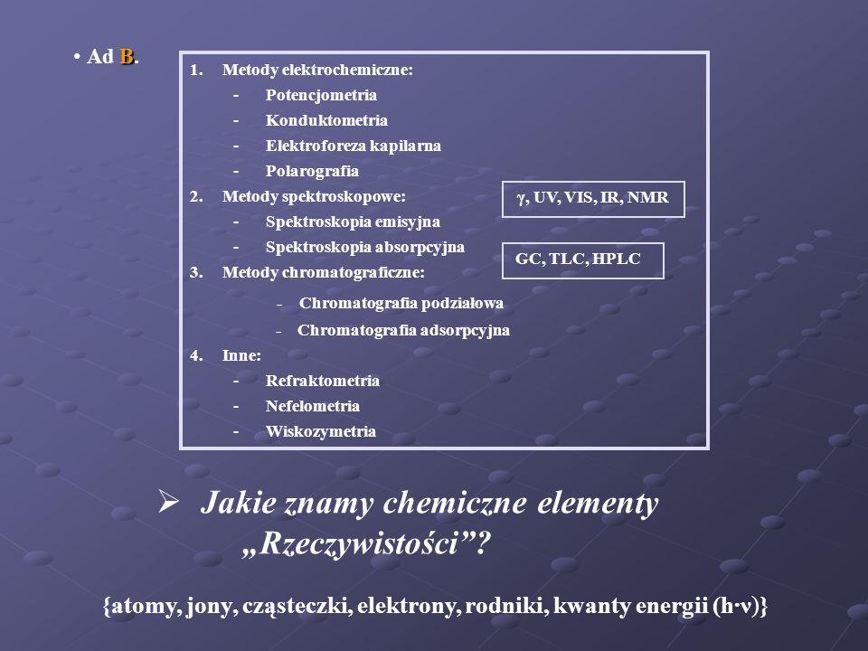 """Jakie znamy chemiczne elementy """"Rzeczywistości"""