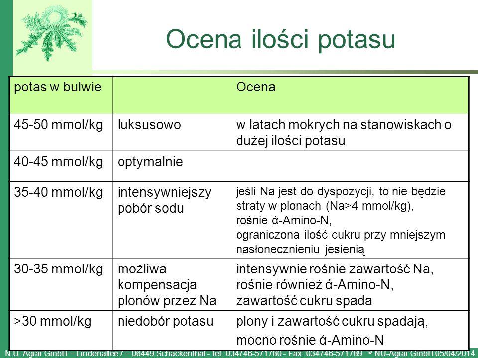Ocena ilości potasu potas w bulwie Ocena 45-50 mmol/kg luksusowo