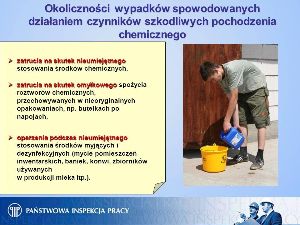 Okoliczności wypadków spowodowanych działaniem czynników szkodliwych pochodzenia chemicznego