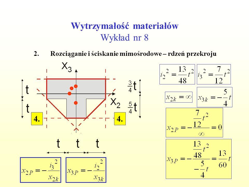 Wytrzymałość materiałów Wykład nr 8