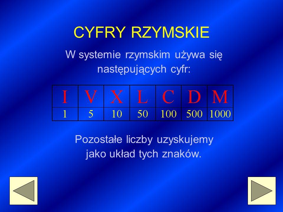 CYFRY RZYMSKIE W systemie rzymskim używa się następujących cyfr: