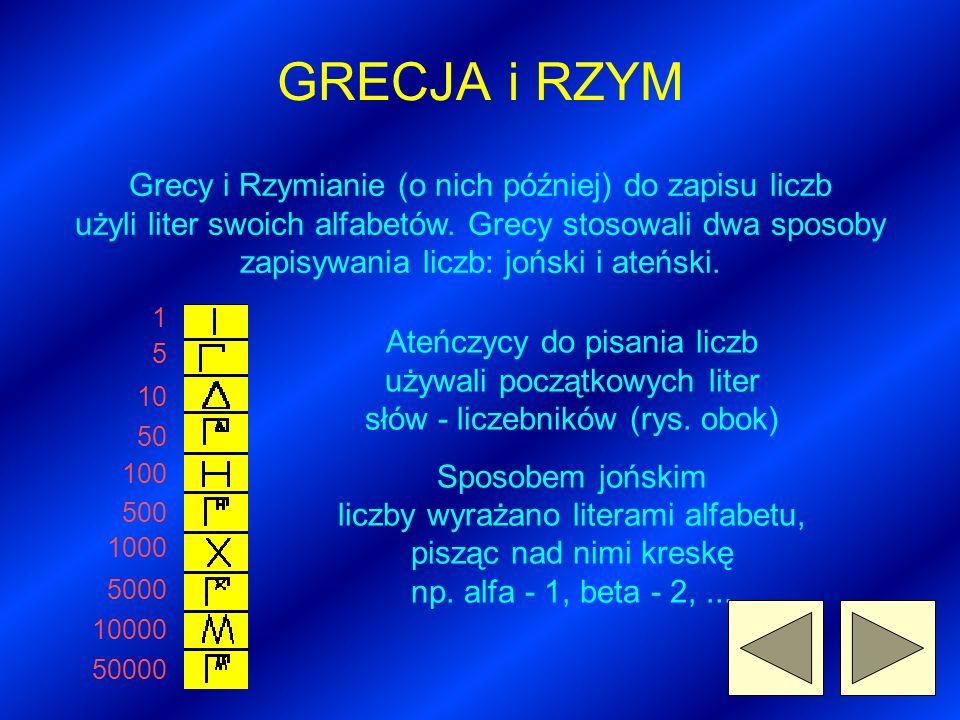 GRECJA i RZYM