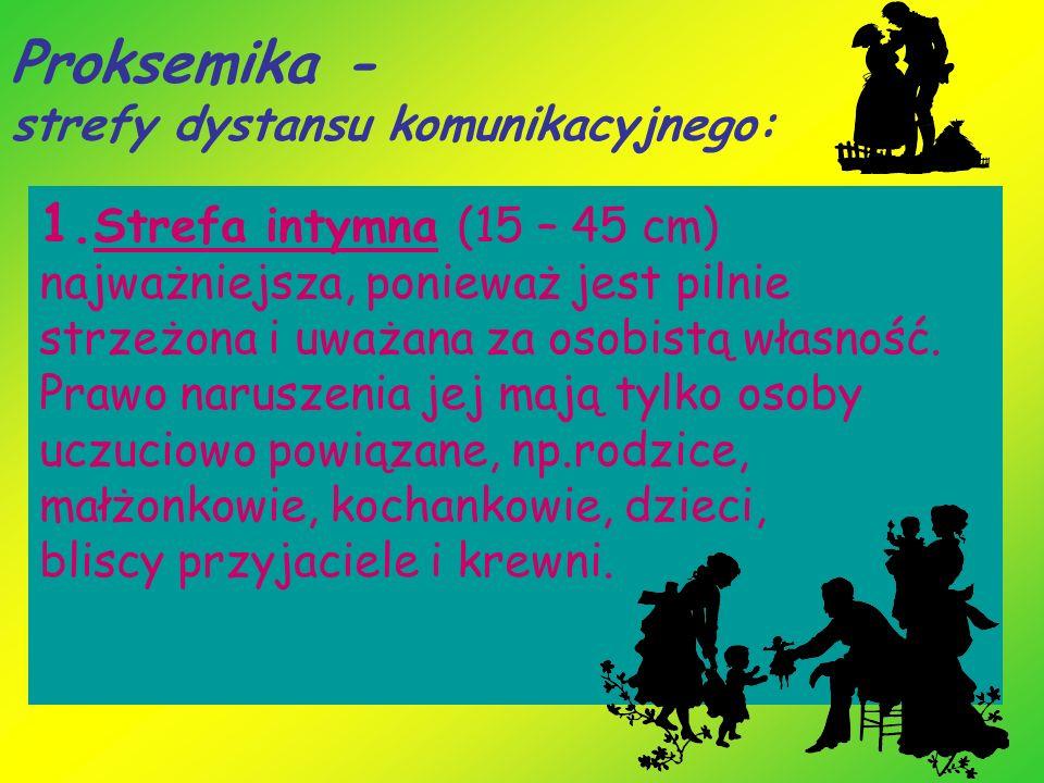 Proksemika - strefy dystansu komunikacyjnego: