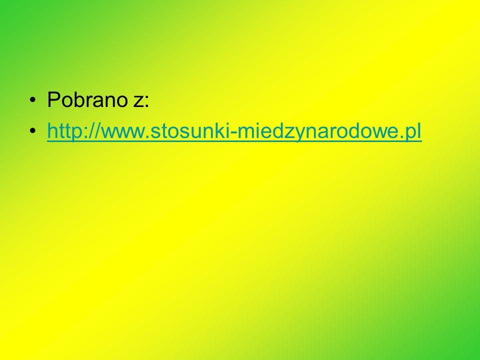 Pobrano z: http://www.stosunki-miedzynarodowe.pl
