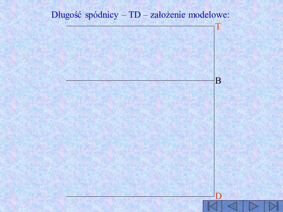 Długość spódnicy – TD – założenie modelowe: