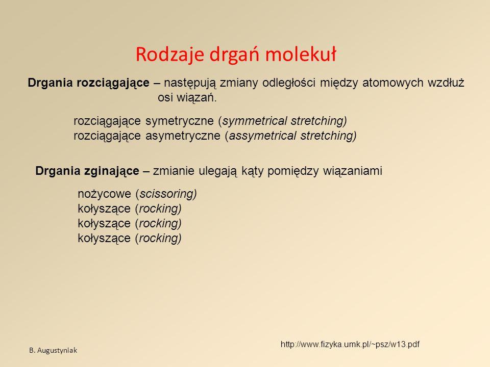 Rodzaje drgań molekułDrgania rozciągające – następują zmiany odległości między atomowych wzdłuż osi wiązań.