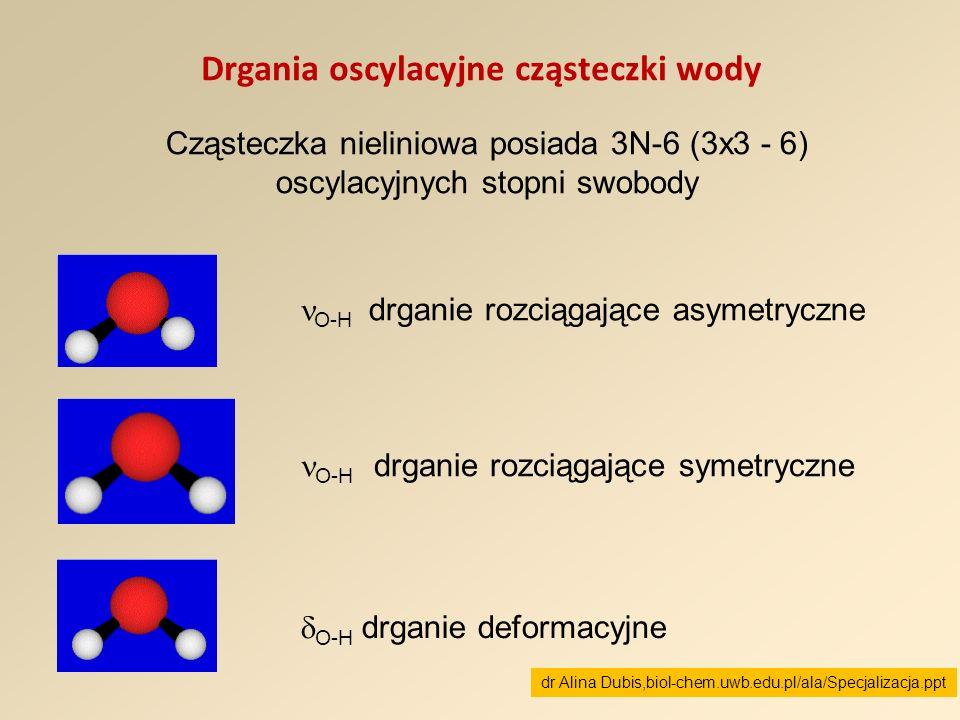 Drgania oscylacyjne cząsteczki wody