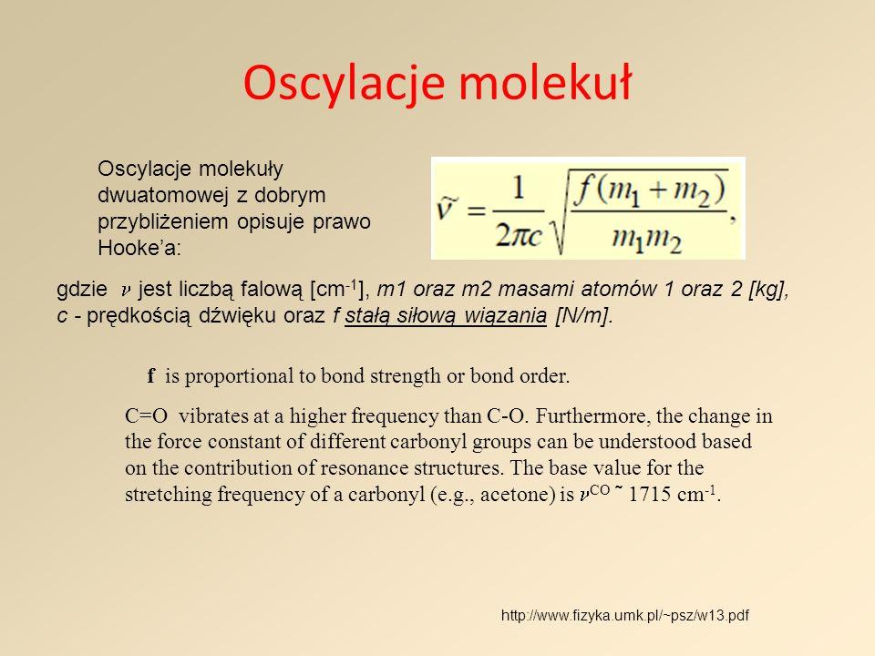 Oscylacje molekuł Oscylacje molekuły dwuatomowej z dobrym przybliżeniem opisuje prawo Hooke'a: