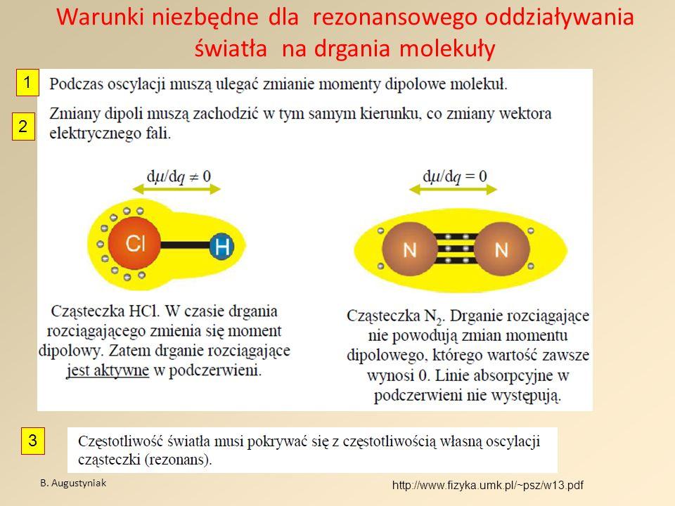 Warunki niezbędne dla rezonansowego oddziaływania światła na drgania molekuły
