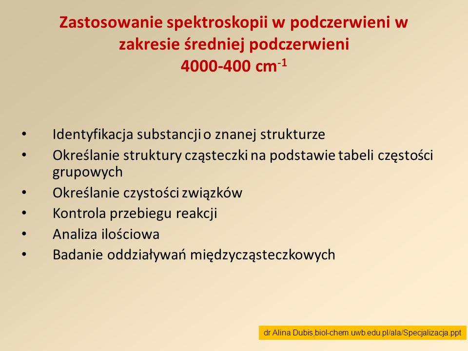 Zastosowanie spektroskopii w podczerwieni w zakresie średniej podczerwieni 4000-400 cm-1