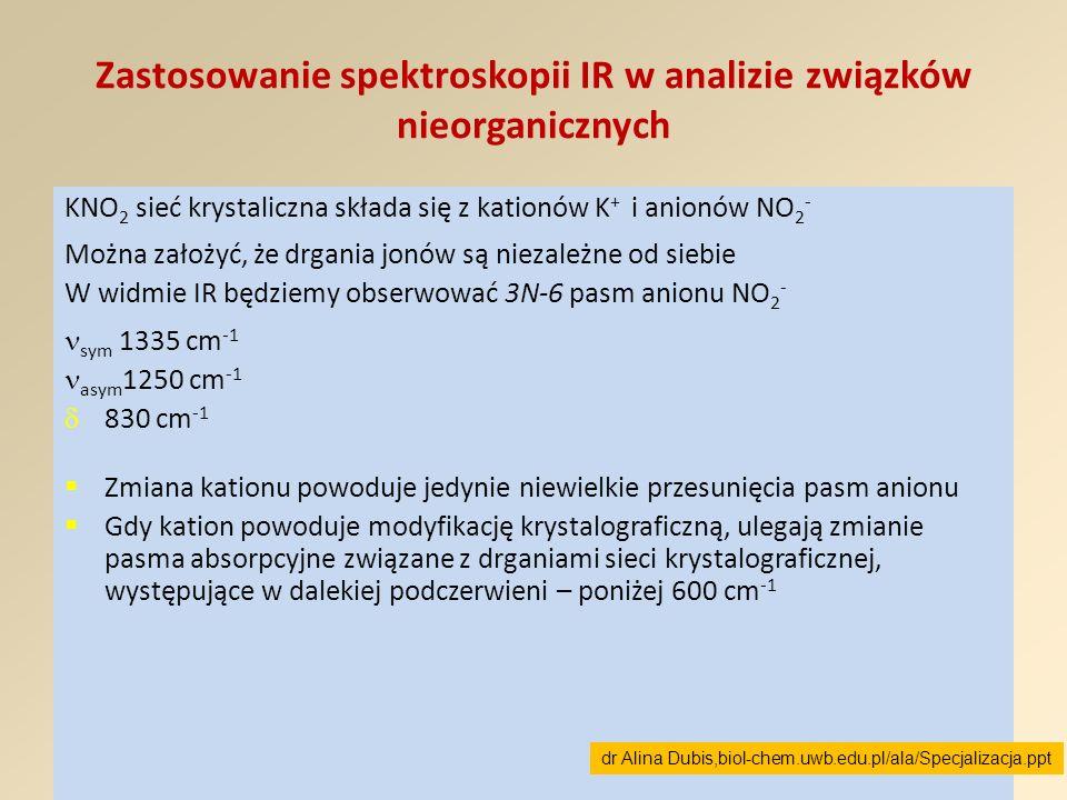 Zastosowanie spektroskopii IR w analizie związków nieorganicznych