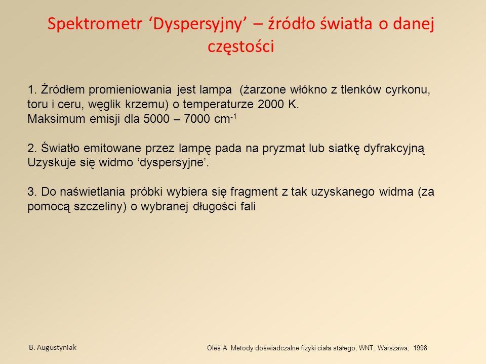 Spektrometr 'Dyspersyjny' – źródło światła o danej częstości