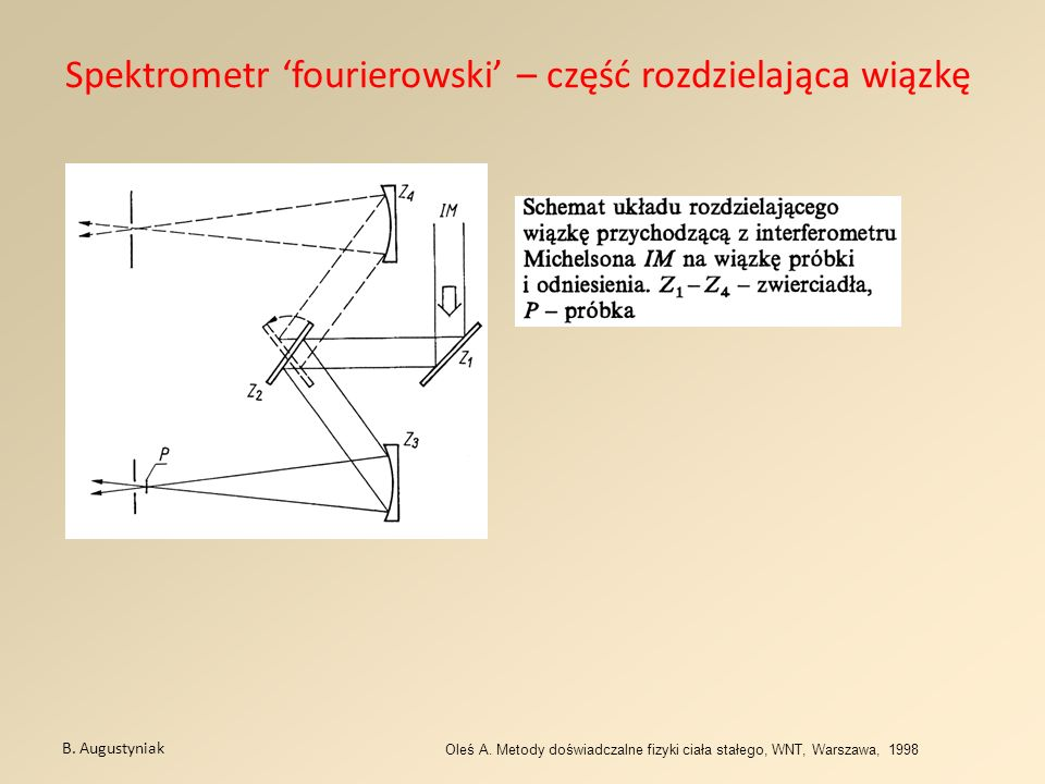 Spektrometr 'fourierowski' – część rozdzielająca wiązkę