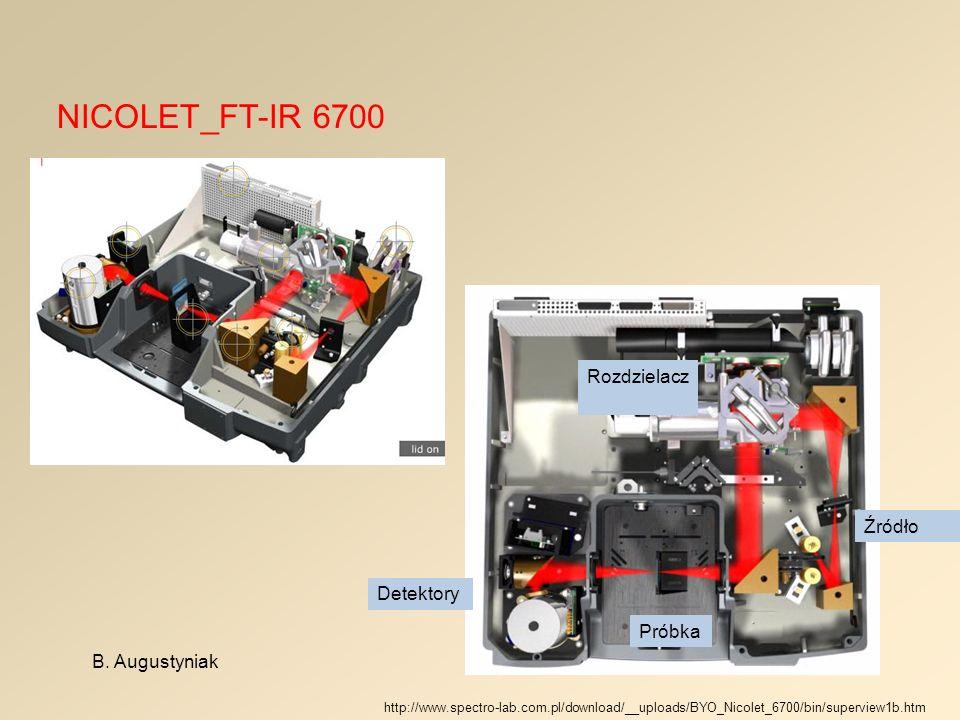 NICOLET_FT-IR 6700 Rozdzielacz Źródło Detektory Próbka B. Augustyniak