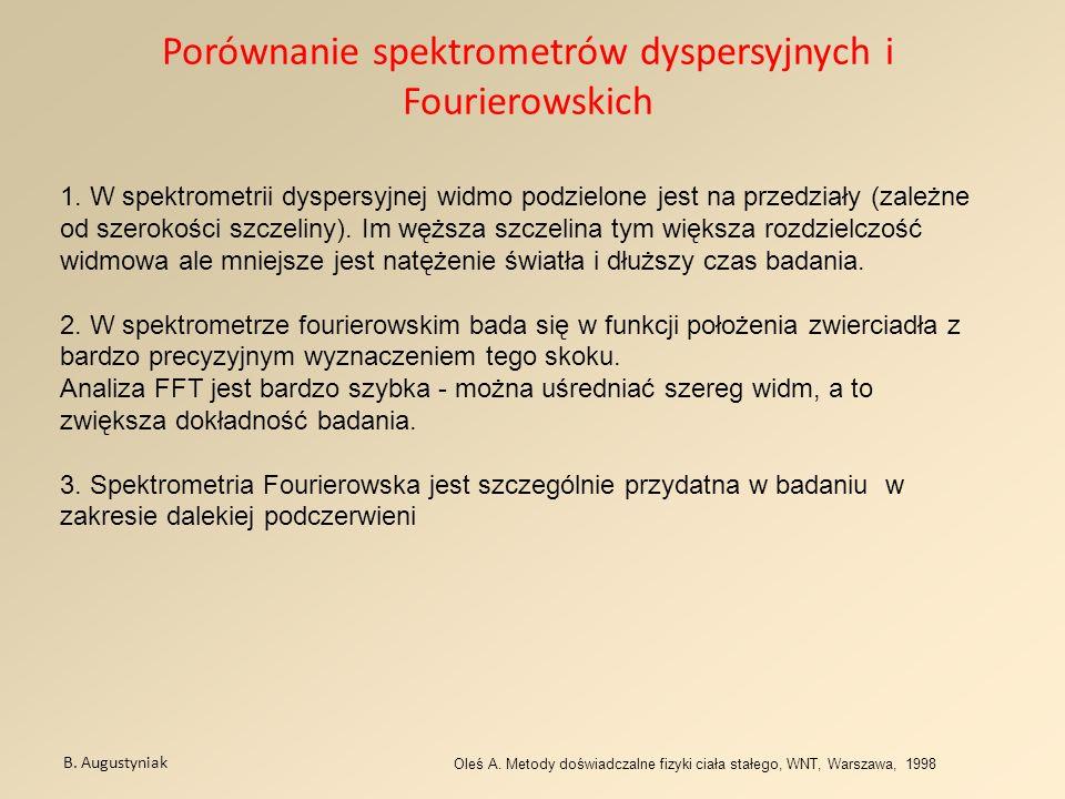 Porównanie spektrometrów dyspersyjnych i Fourierowskich
