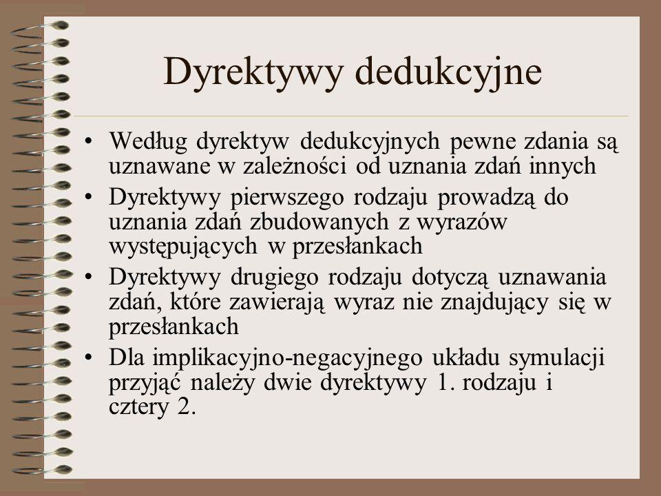 Dyrektywy dedukcyjne Według dyrektyw dedukcyjnych pewne zdania są uznawane w zależności od uznania zdań innych.