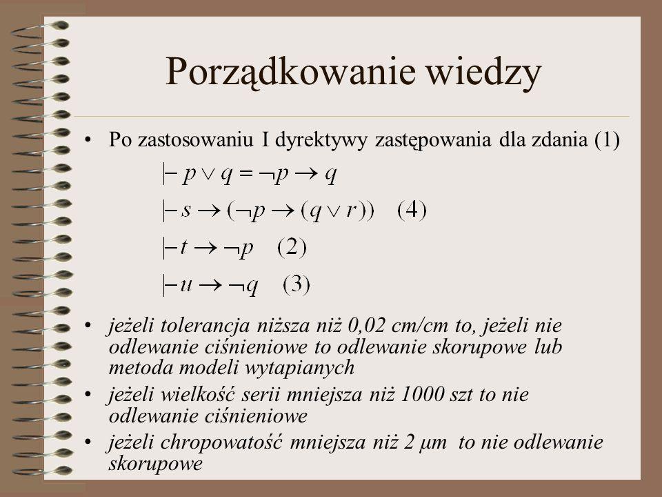 Porządkowanie wiedzy Po zastosowaniu I dyrektywy zastępowania dla zdania (1)