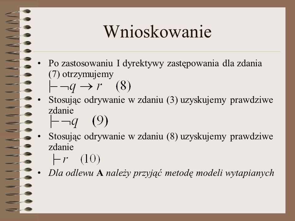 Wnioskowanie Po zastosowaniu I dyrektywy zastępowania dla zdania (7) otrzymujemy. Stosując odrywanie w zdaniu (3) uzyskujemy prawdziwe zdanie.