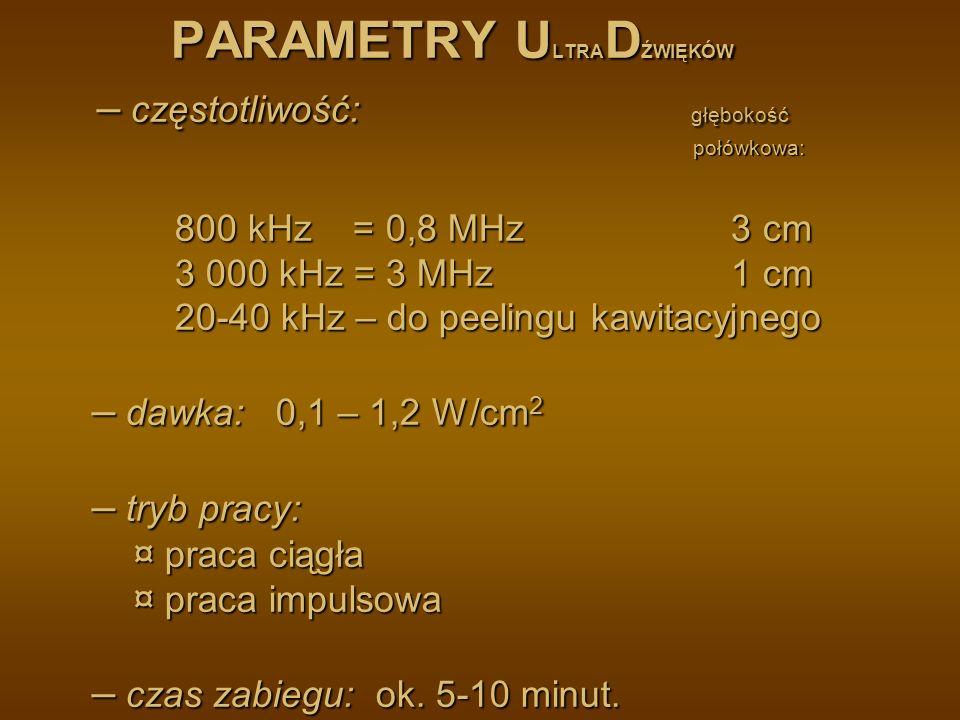 PARAMETRY ULTRADŹWIĘKÓW – częstotliwość: głębokość