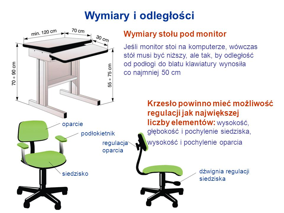 Wymiary i odległości Wymiary stołu pod monitor