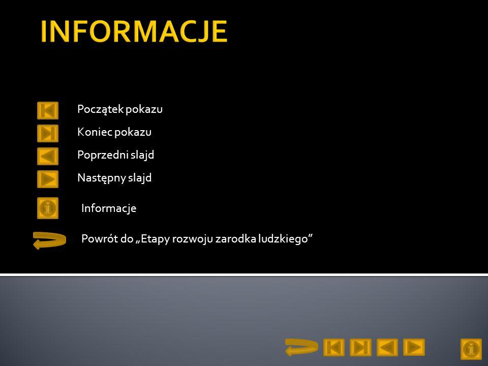 INFORMACJE Początek pokazu Koniec pokazu Poprzedni slajd