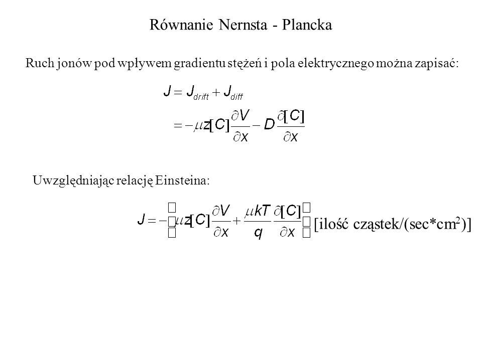 Równanie Nernsta - Plancka