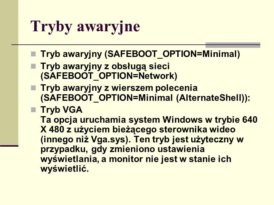 Tryby awaryjne Tryb awaryjny (SAFEBOOT_OPTION=Minimal)