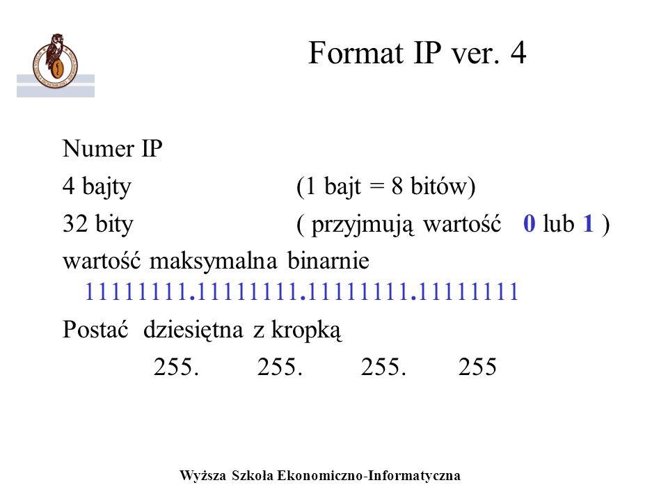 Format IP ver. 4 Numer IP 4 bajty (1 bajt = 8 bitów)