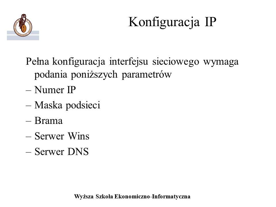 Konfiguracja IP Pełna konfiguracja interfejsu sieciowego wymaga podania poniższych parametrów. Numer IP.