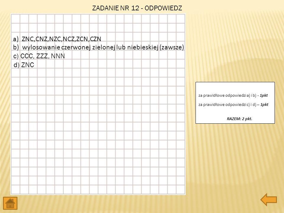 a) ZNC,CNZ,NZC,NCZ,ZCN,CZN