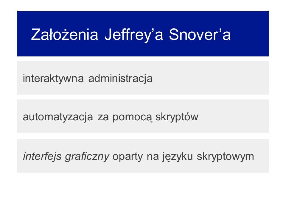 Założenia Jeffrey'a Snover'a