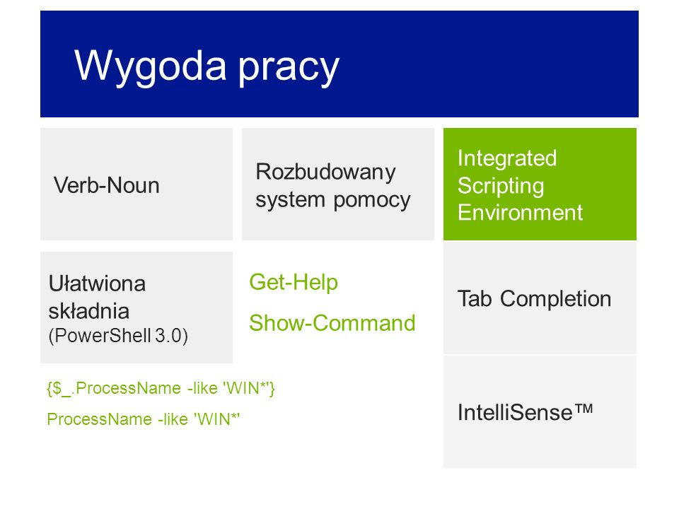 Wygoda pracy Integrated Scripting Environment