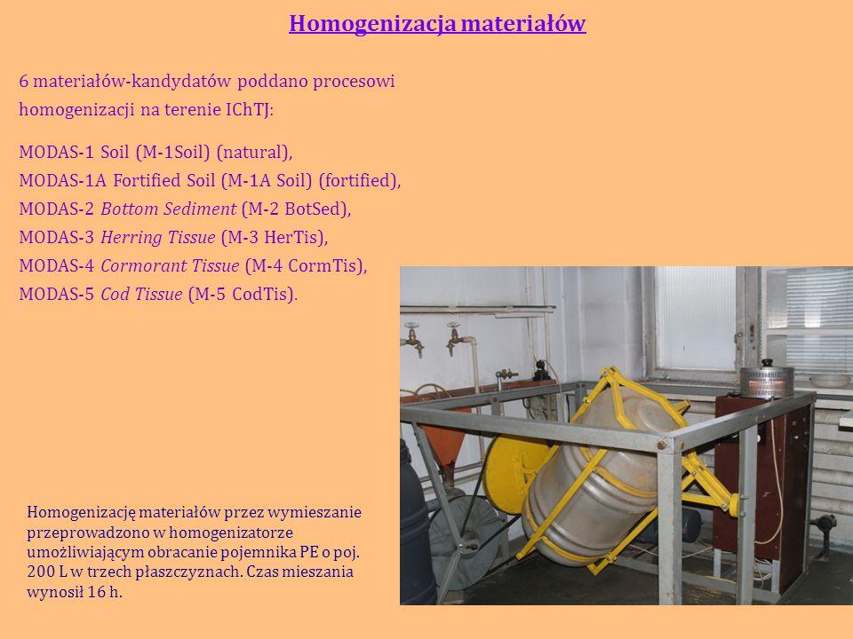 Homogenizacja materiałów