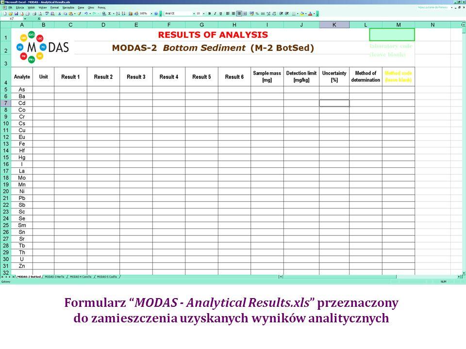 Formularz MODAS - Analytical Results.xls przeznaczony