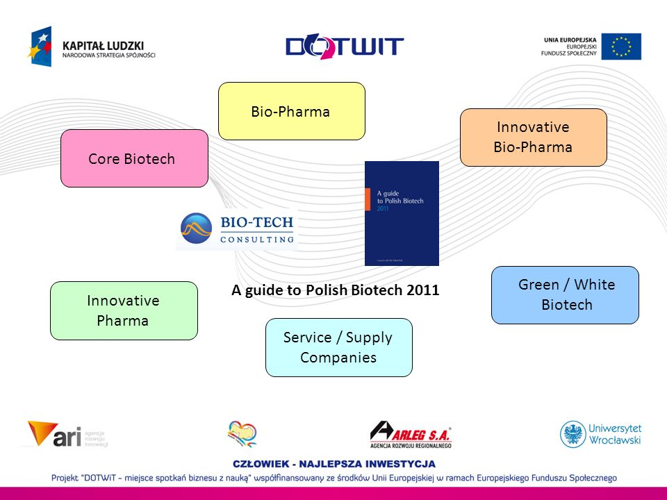 A guide to Polish Biotech 2011