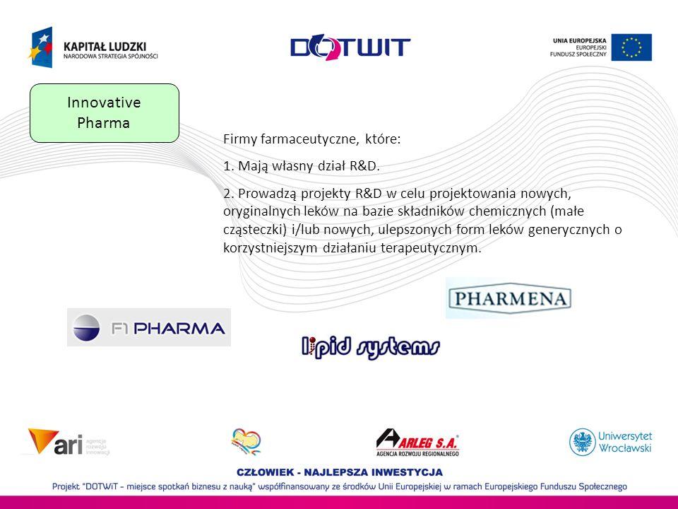 Innovative Pharma Firmy farmaceutyczne, które: