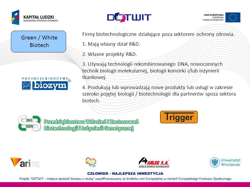 Green / White Biotech Firmy biotechnologiczne działające poza sektorem ochrony zdrowia. 1. Mają własny dział R&D.