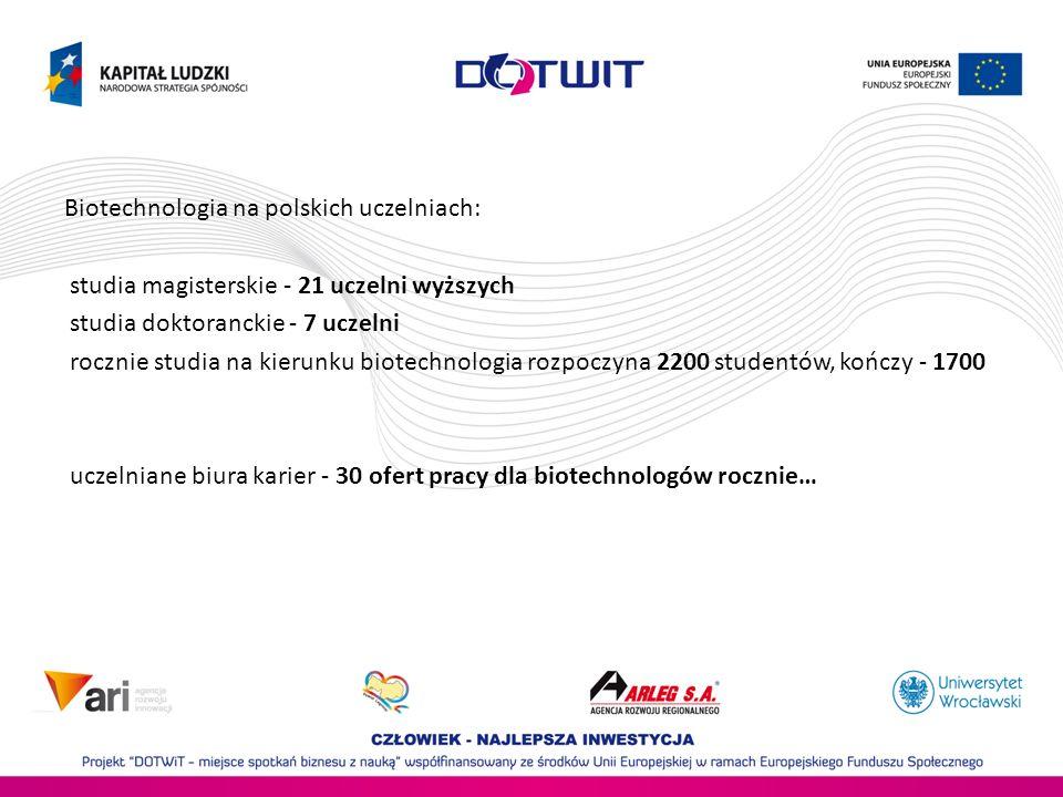 Biotechnologia na polskich uczelniach: