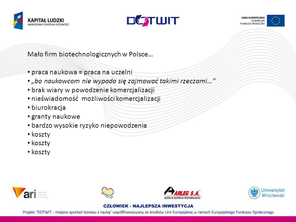 Mało firm biotechnologicznych w Polsce…