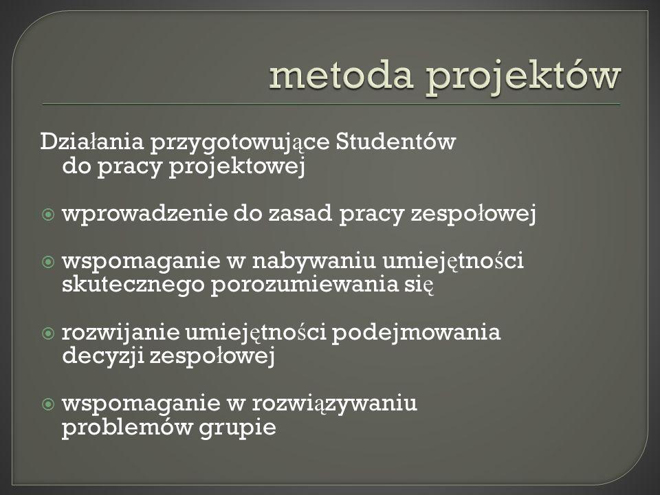 metoda projektów Działania przygotowujące Studentów do pracy projektowej. wprowadzenie do zasad pracy zespołowej.
