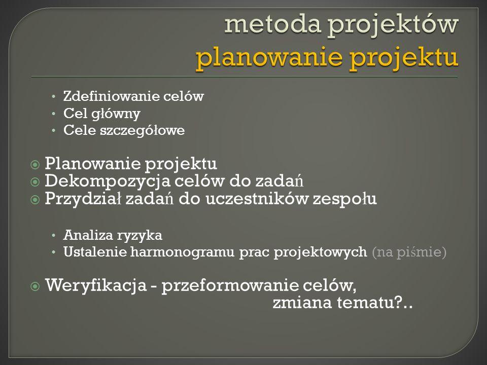 metoda projektów planowanie projektu