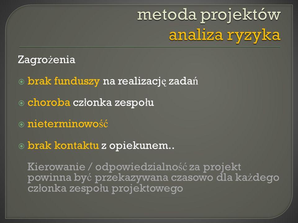 metoda projektów analiza ryzyka