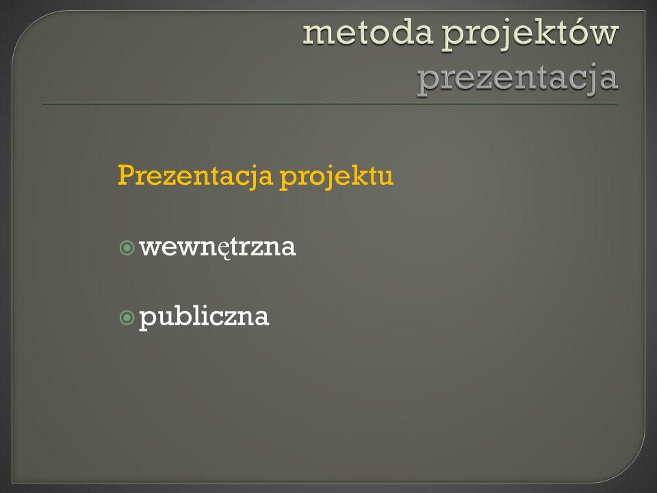 metoda projektów prezentacja